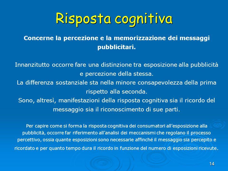 14 Concerne la percezione e la memorizzazione dei messaggi pubblicitari. Innanzitutto occorre fare una distinzione tra esposizione alla pubblicità e p