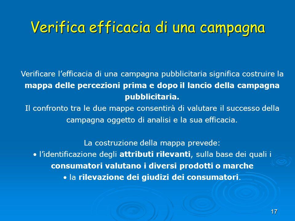 Verifica efficacia di una campagna 17 Verificare lefficacia di una campagna pubblicitaria significa costruire la mappa delle percezioni prima e dopo i