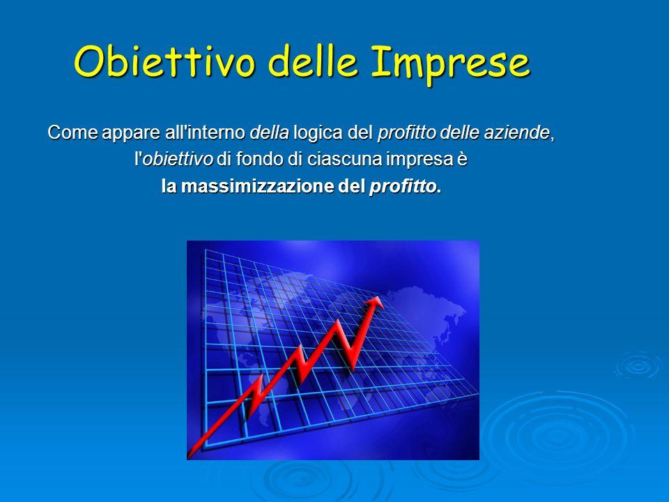 Obiettivo delle Imprese Come appare all'interno della logica del profitto delle aziende, l'obiettivo di fondo di ciascuna impresa è la massimizzazione
