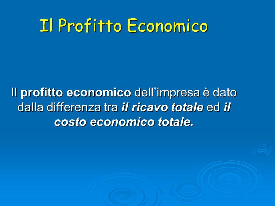 Il Profitto Economico Il profitto economico dellimpresa è dato dalla differenza tra il ricavo totale ed il costo economico totale.