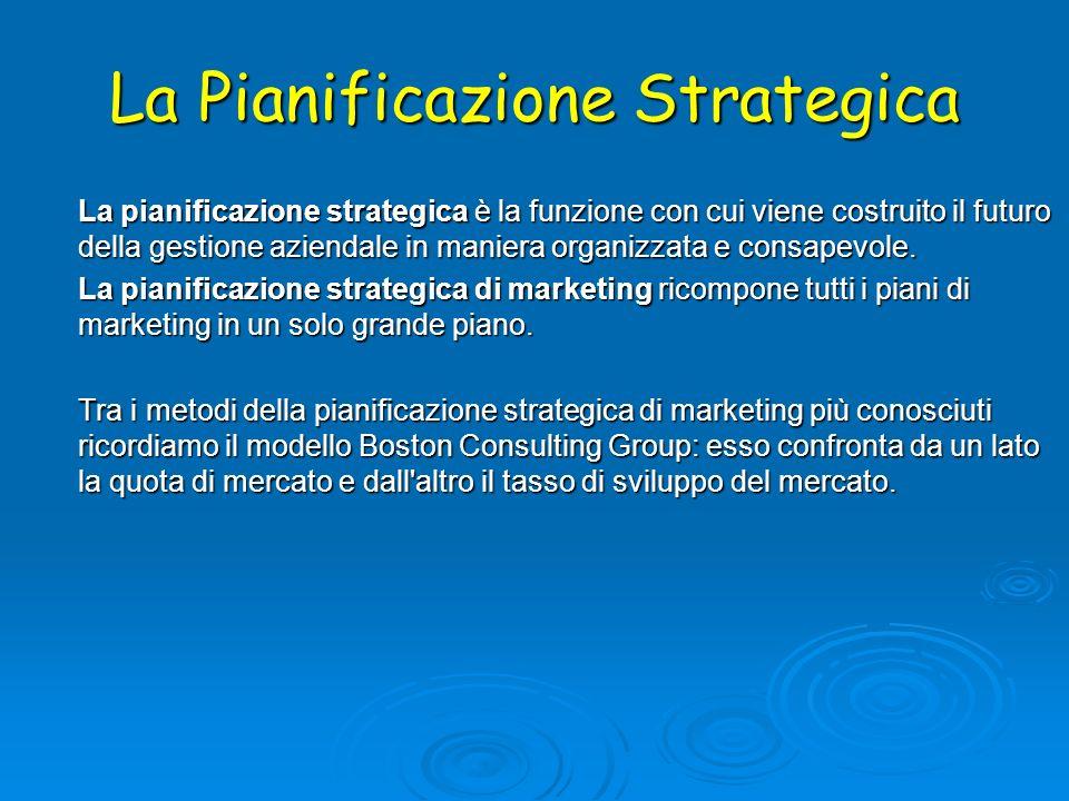 La Pianificazione Strategica La pianificazione strategica è la funzione con cui viene costruito il futuro della gestione aziendale in maniera organizz