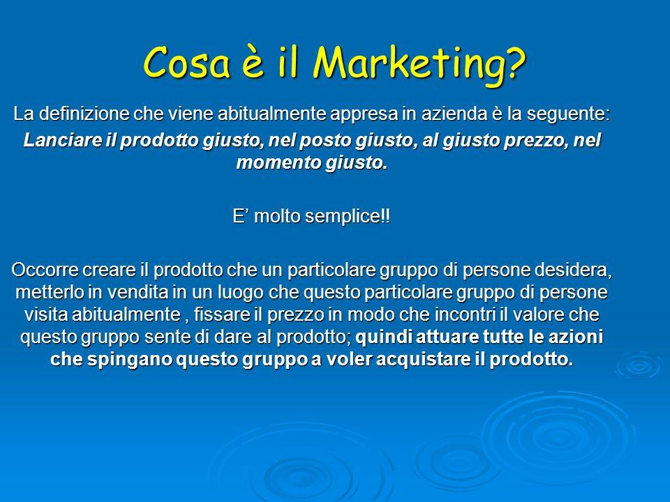 Cosa è il Marketing? La definizione che viene abitualmente appresa in azienda è la seguente: Lanciare il prodotto giusto, nel posto giusto, al giusto