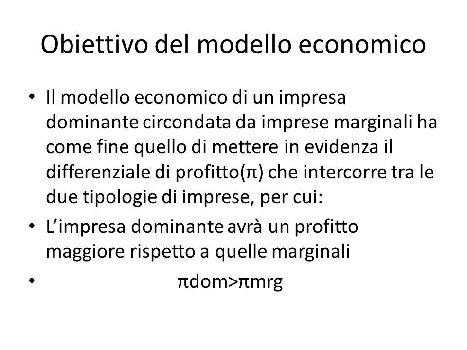 Obiettivo del modello economico Il modello economico di un impresa dominante circondata da imprese marginali ha come fine quello di mettere in evidenz