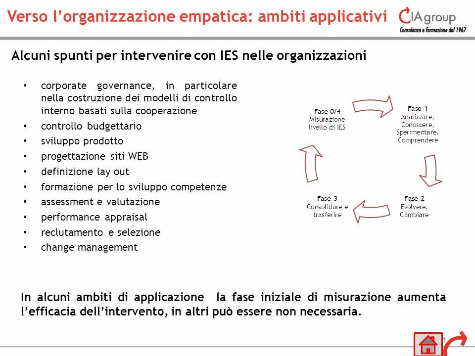 corporate governance, in particolare nella costruzione dei modelli di controllo interno basati sulla cooperazione controllo budgettario sviluppo prodo