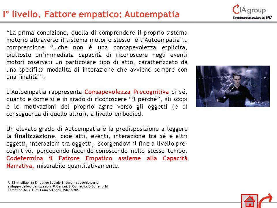 La prima condizione, quella di comprendere il proprio sistema motorio attraverso il sistema motorio stesso è lAutoempatia… comprensione …che non è una