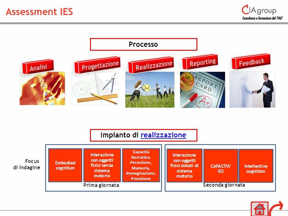 Processo Impianto di realizzazionerealizzazione Assessment IES