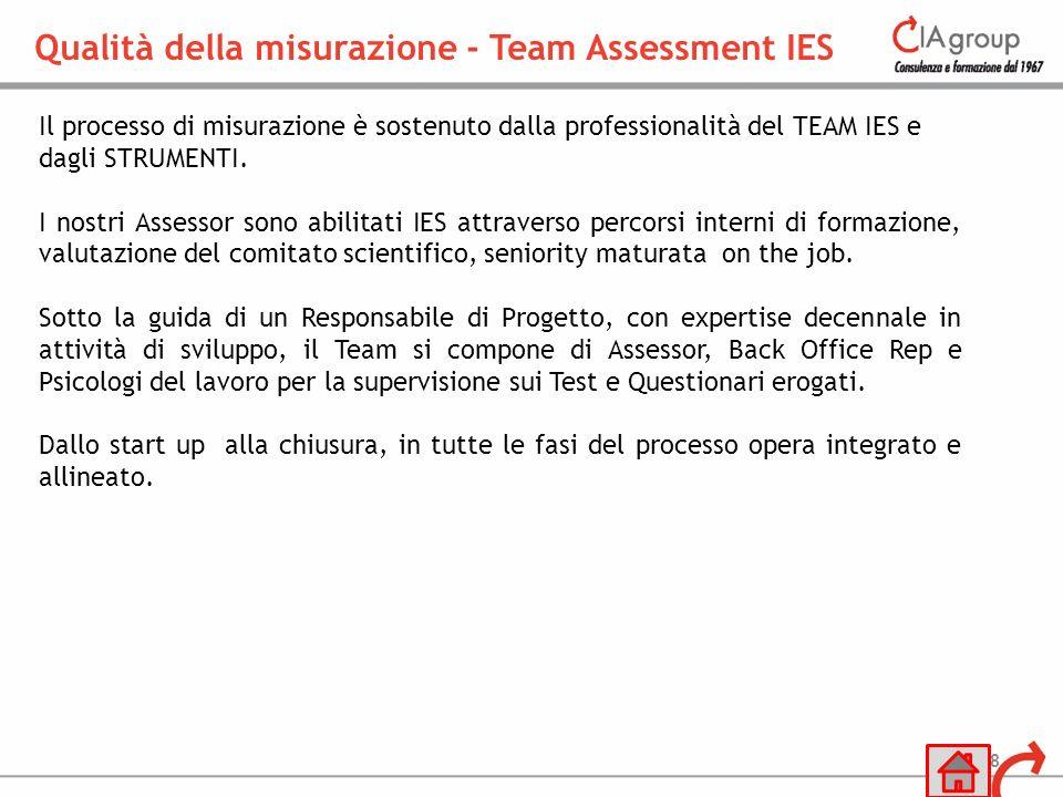 28 Il processo di misurazione è sostenuto dalla professionalità del TEAM IES e dagli STRUMENTI. I nostri Assessor sono abilitati IES attraverso percor