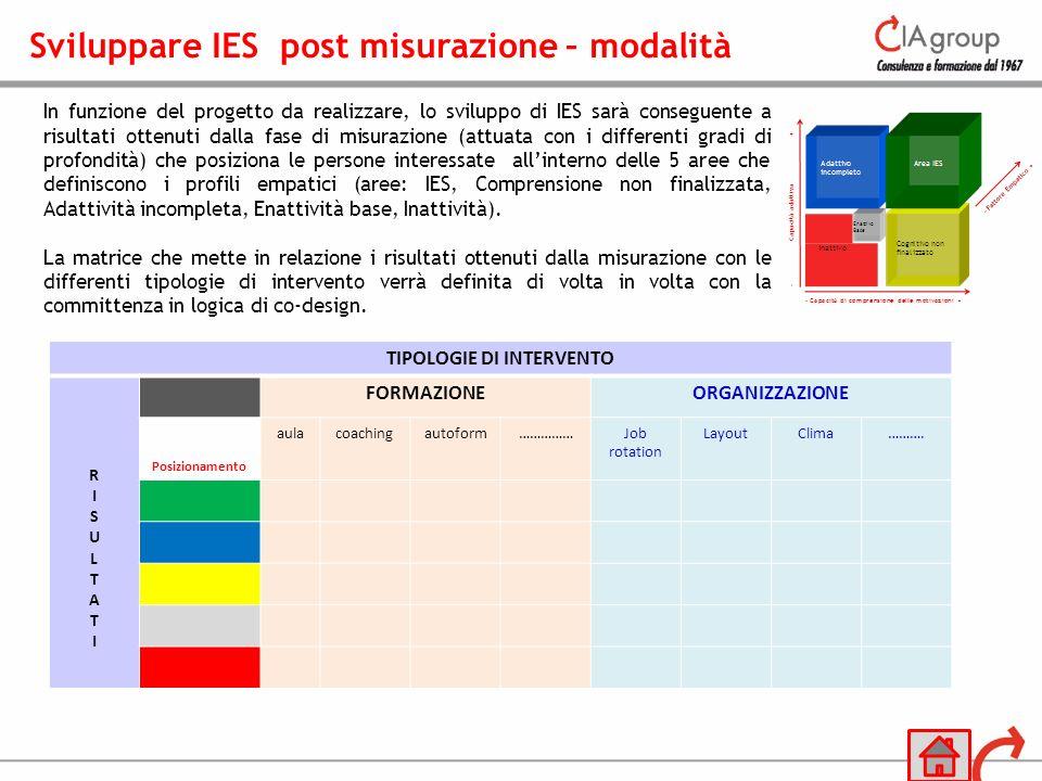 In funzione del progetto da realizzare, lo sviluppo di IES sarà conseguente a risultati ottenuti dalla fase di misurazione (attuata con i differenti g