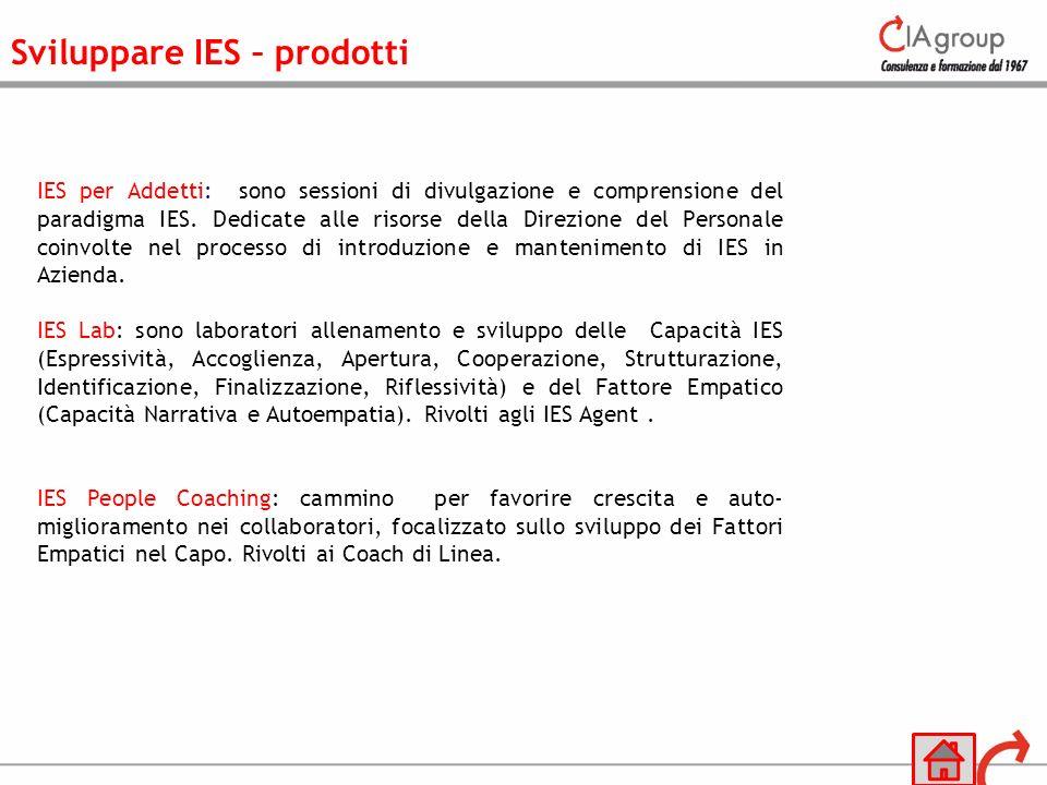 IES per Addetti: sono sessioni di divulgazione e comprensione del paradigma IES. Dedicate alle risorse della Direzione del Personale coinvolte nel pro