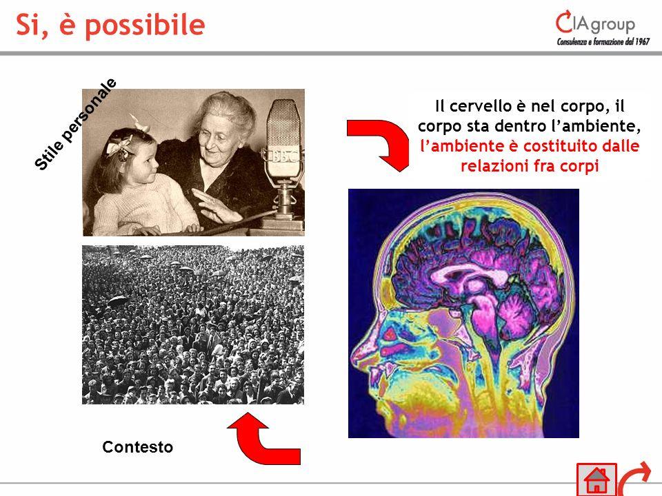 Si, è possibile Contesto Stile personale Il cervello è nel corpo, il corpo sta dentro lambiente, lambiente è costituito dalle relazioni fra corpi