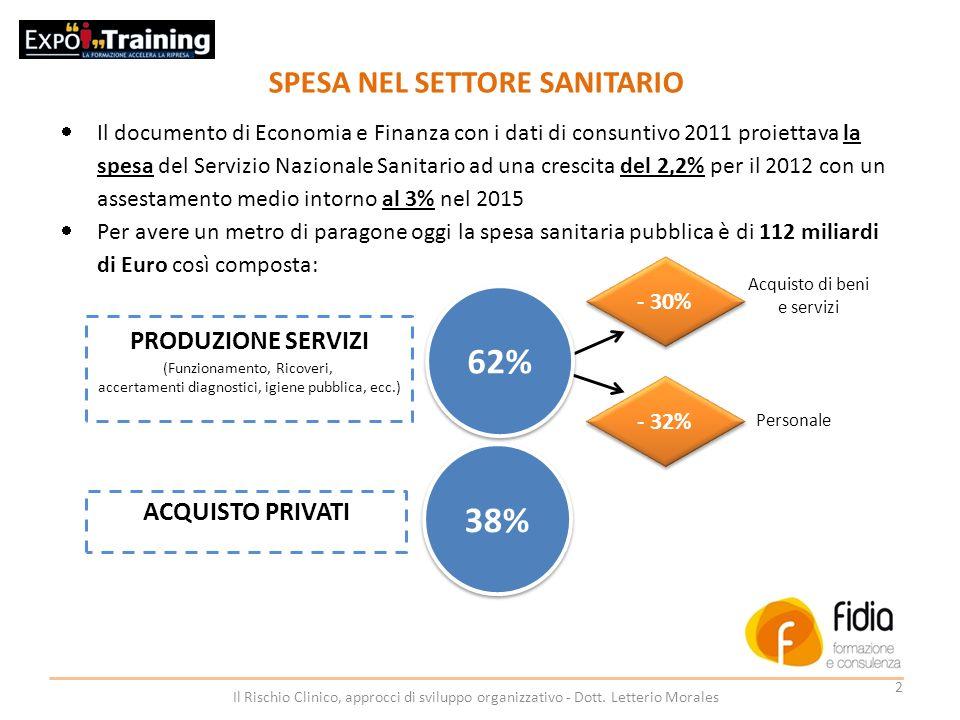 3 SPESA NEL SETTORE SANITARIO Il Rischio Clinico, approcci di sviluppo organizzativo - Dott.