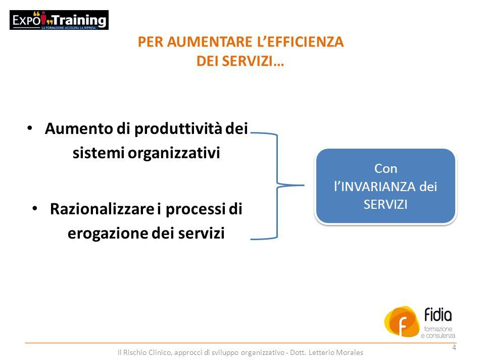5 I PROCESSI DI INNOVAZIONE NEL SETTORE SANITARIO destinazione della spesa IT Il Rischio Clinico, approcci di sviluppo organizzativo - Dott.