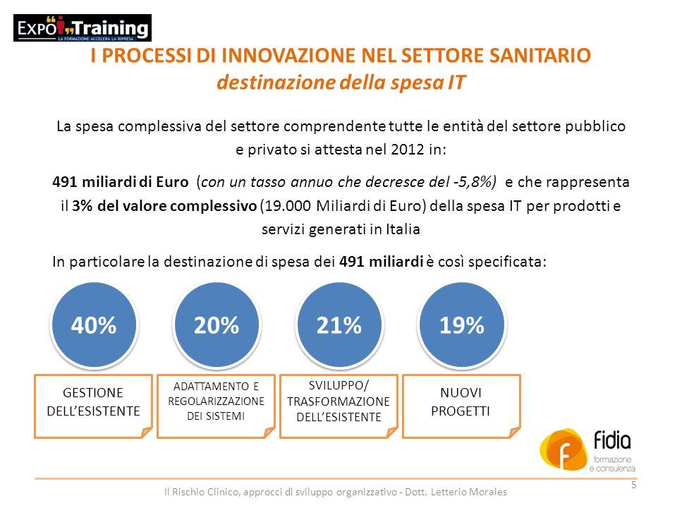 16 Il Rischio Clinico, approcci di sviluppo organizzativo - Dott.