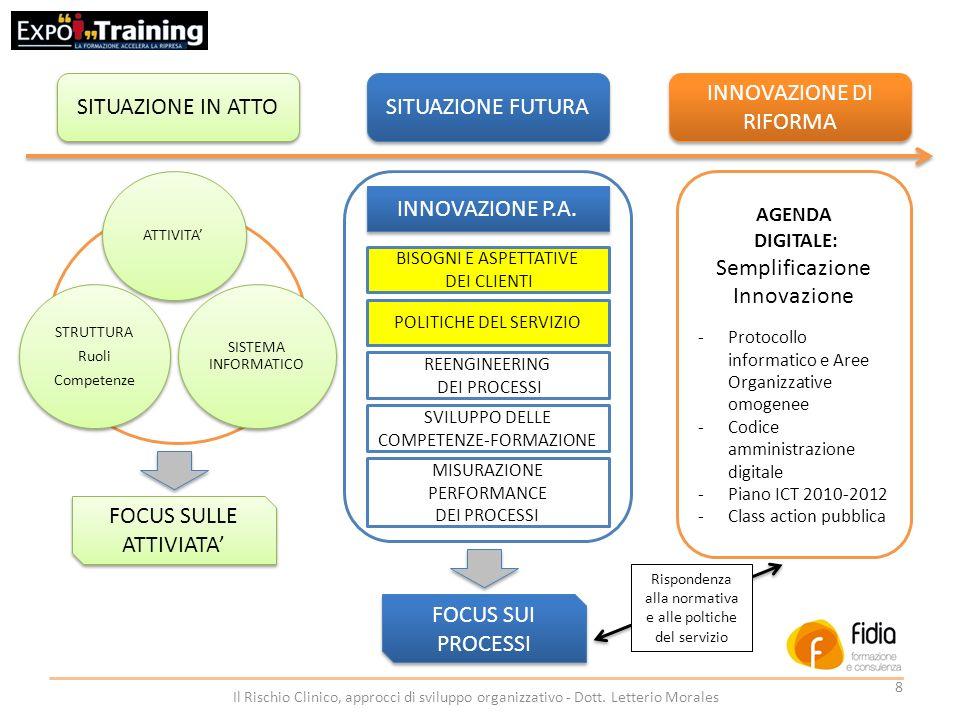 OBIETTIVI e STRATEGIE OBIETTIVI e STRATEGIE 9 Il Rischio Clinico, approcci di sviluppo organizzativo - Dott.