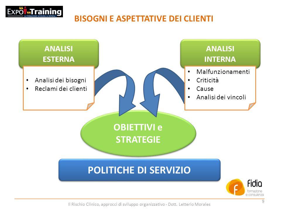 10 Il Rischio Clinico, approcci di sviluppo organizzativo - Dott.