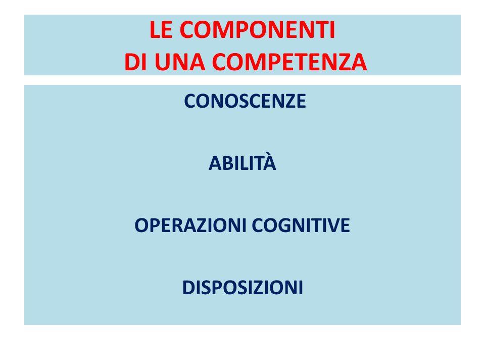 LE COMPONENTI DI UNA COMPETENZA CONOSCENZE ABILITÀ OPERAZIONI COGNITIVE DISPOSIZIONI