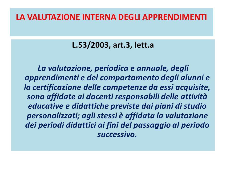 LA VALUTAZIONE INTERNA DEGLI APPRENDIMENTI L.53/2003, art.3, lett.a La valutazione, periodica e annuale, degli apprendimenti e del comportamento degli