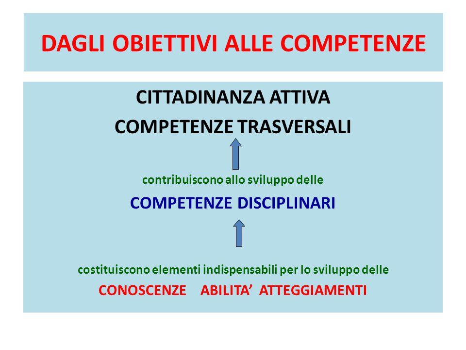 DAGLI OBIETTIVI ALLE COMPETENZE CITTADINANZA ATTIVA COMPETENZE TRASVERSALI contribuiscono allo sviluppo delle COMPETENZE DISCIPLINARI costituiscono el