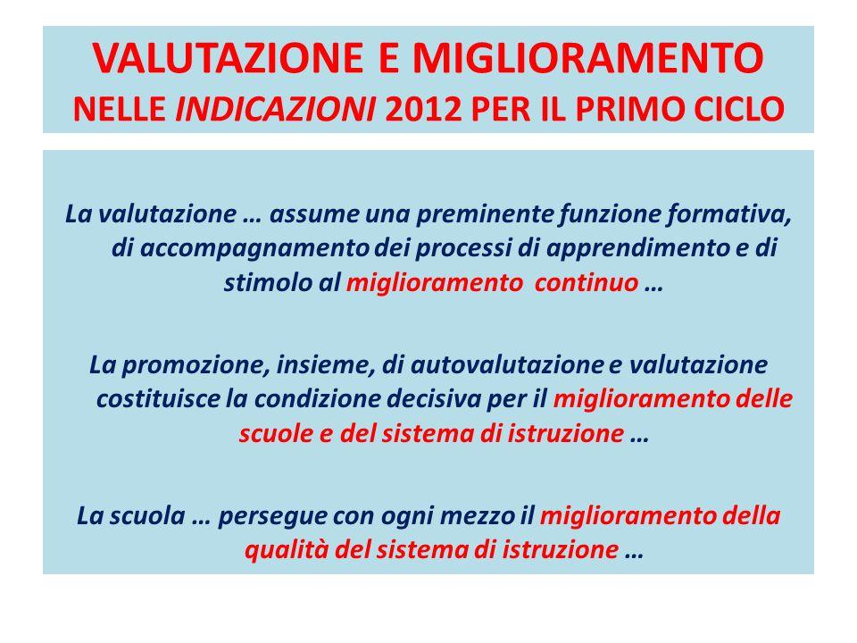 VALUTAZIONE E MIGLIORAMENTO NELLE INDICAZIONI 2012 PER IL PRIMO CICLO La valutazione … assume una preminente funzione formativa, di accompagnamento de