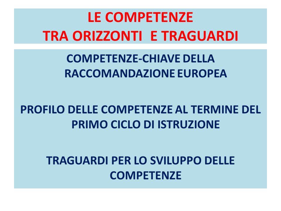 LE COMPETENZE TRA ORIZZONTI E TRAGUARDI COMPETENZE-CHIAVE DELLA RACCOMANDAZIONE EUROPEA PROFILO DELLE COMPETENZE AL TERMINE DEL PRIMO CICLO DI ISTRUZI