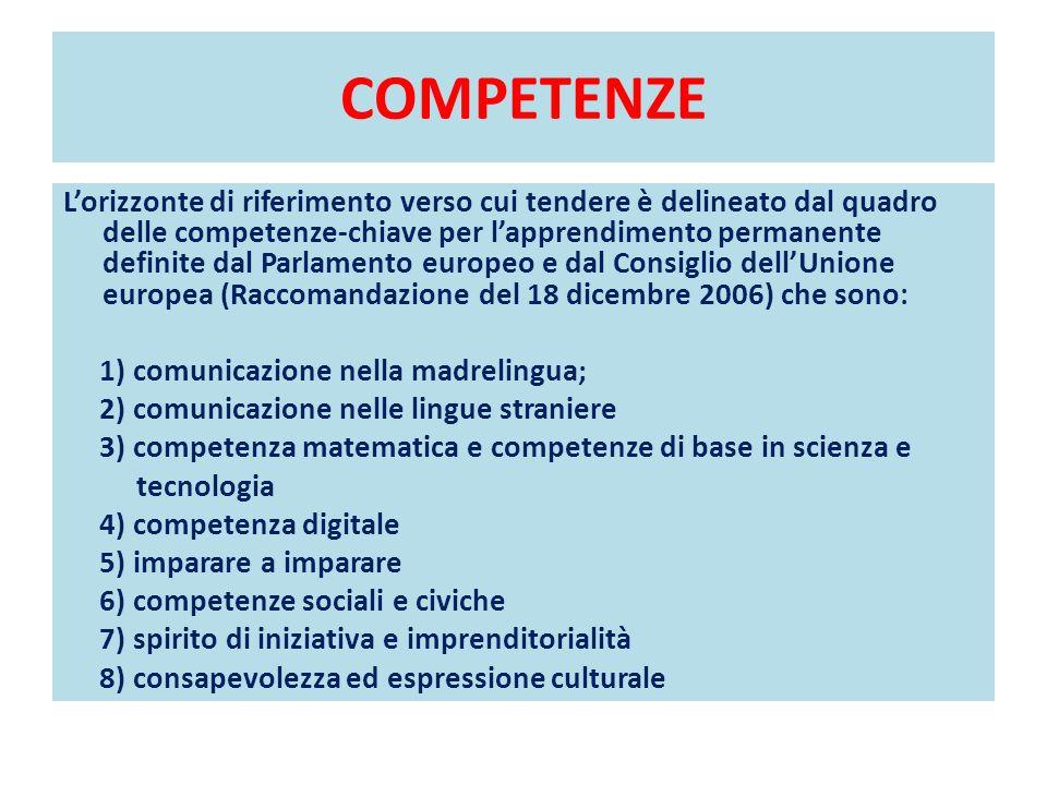 COMPETENZE Lorizzonte di riferimento verso cui tendere è delineato dal quadro delle competenze-chiave per lapprendimento permanente definite dal Parla