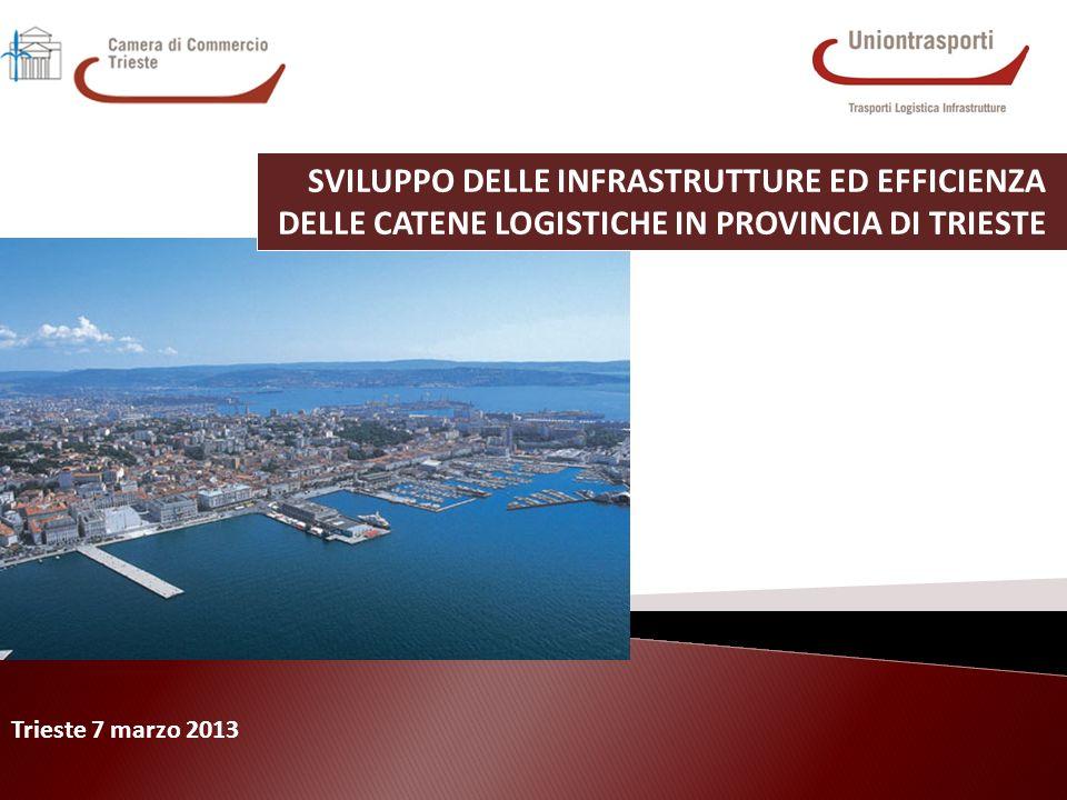 Trieste 7 marzo 2013 SVILUPPO DELLE INFRASTRUTTURE ED EFFICIENZA DELLE CATENE LOGISTICHE IN PROVINCIA DI TRIESTE