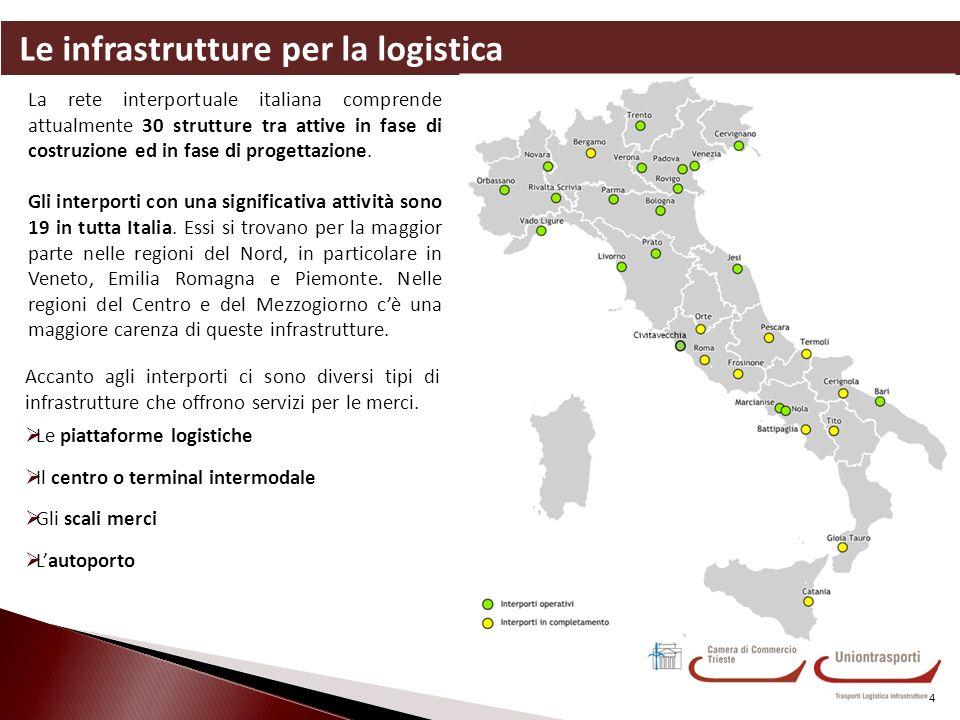 Analisi dei primi risultati: indice di performance delle infrastrutture logistiche 15