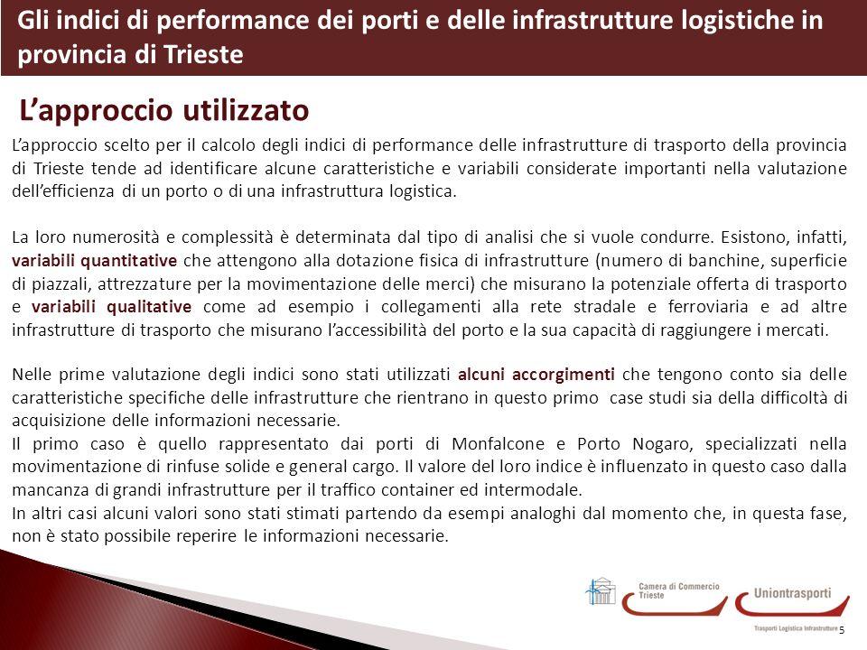 Gli indici di performance dei porti - Metodologia 6 CLUSTERS VARIABILI PUNTEGGIO CARATTERISTICHE DEL PORTO OPERATIVITÁ DEL TERMINAL CONTAINER RELAZIONI CON IL TERRITORIO Traffico totale, dimensioni, fondali,ecc X X Tempi di carico/scarico della nave, attrezzature, aree specializzate, ecc X X Vie stradali e ferroviarie di accesso, indicatori economici, ecc X X INDICE DI PERFORMANCE DEI PORTI INDICE DI PERFORMANCE DEI PORTI VALORE PESO Approccio Multi Criteria