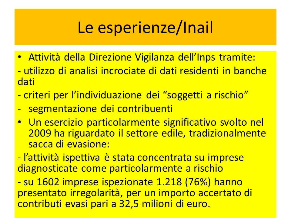 Le esperienze/Inail Attività della Direzione Vigilanza dellInps tramite: - utilizzo di analisi incrociate di dati residenti in banche dati - criteri p