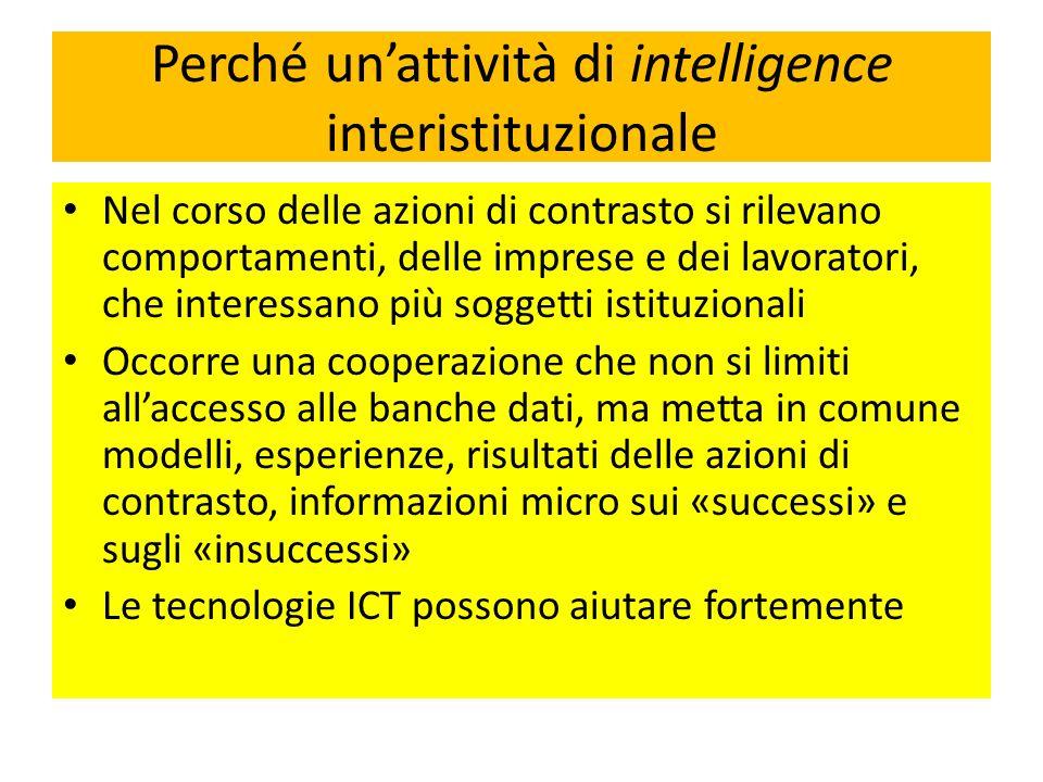 Perché unattività di intelligence interistituzionale Nel corso delle azioni di contrasto si rilevano comportamenti, delle imprese e dei lavoratori, ch