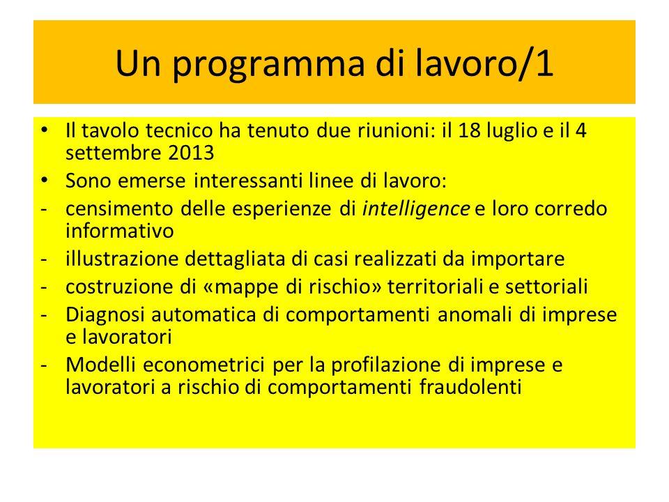 Un programma di lavoro/1 Il tavolo tecnico ha tenuto due riunioni: il 18 luglio e il 4 settembre 2013 Sono emerse interessanti linee di lavoro: -censi