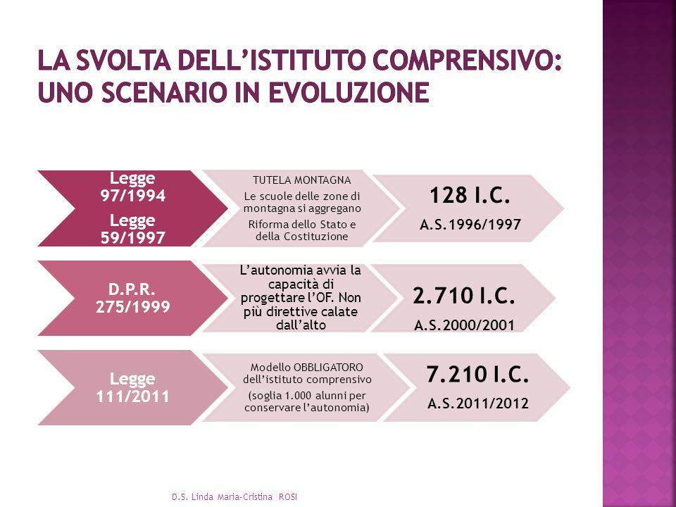 PROVVEDIMENTO EMERGENZIALE IN MATERIA DI FINANZA (risparmio di spesa) AZIONE DI DIMENSIONAMENTO NO MOTORE DI CAMBIAMENTO AMBIZIONE DIDATTICA PEDAGOGICA SI D.S.