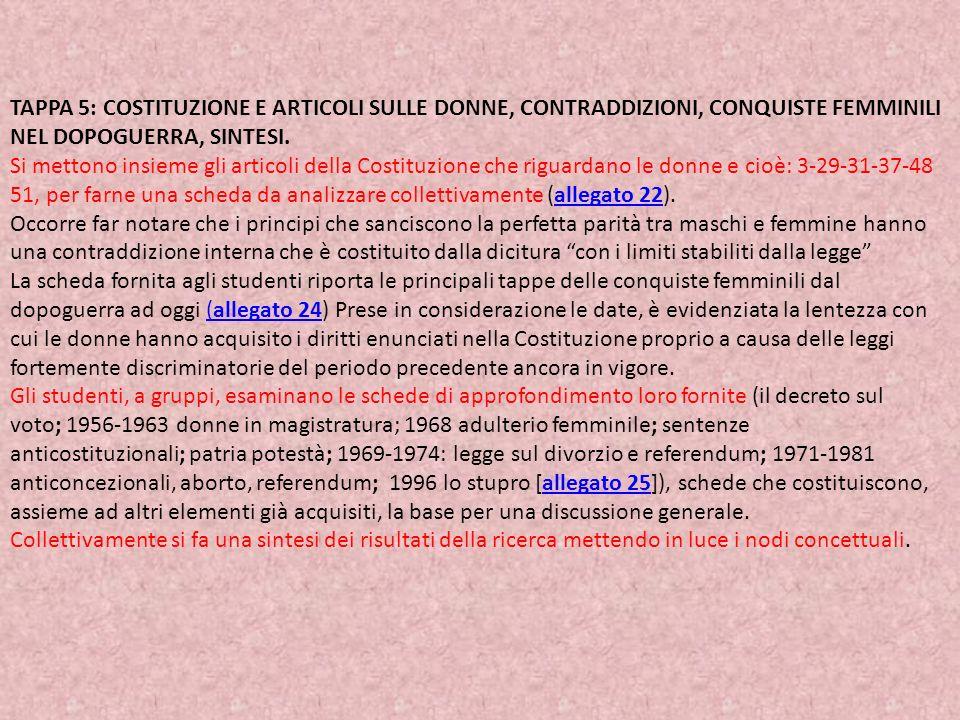 TAPPA 5: COSTITUZIONE E ARTICOLI SULLE DONNE, CONTRADDIZIONI, CONQUISTE FEMMINILI NEL DOPOGUERRA, SINTESI.