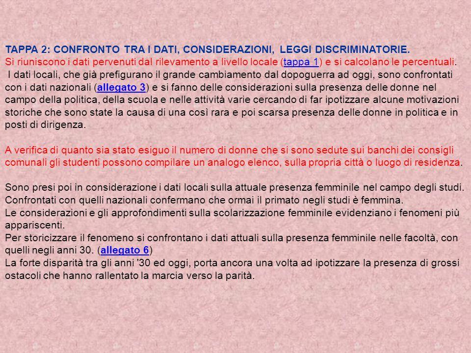 TAPPA 2: CONFRONTO TRA I DATI, CONSIDERAZIONI, LEGGI DISCRIMINATORIE.
