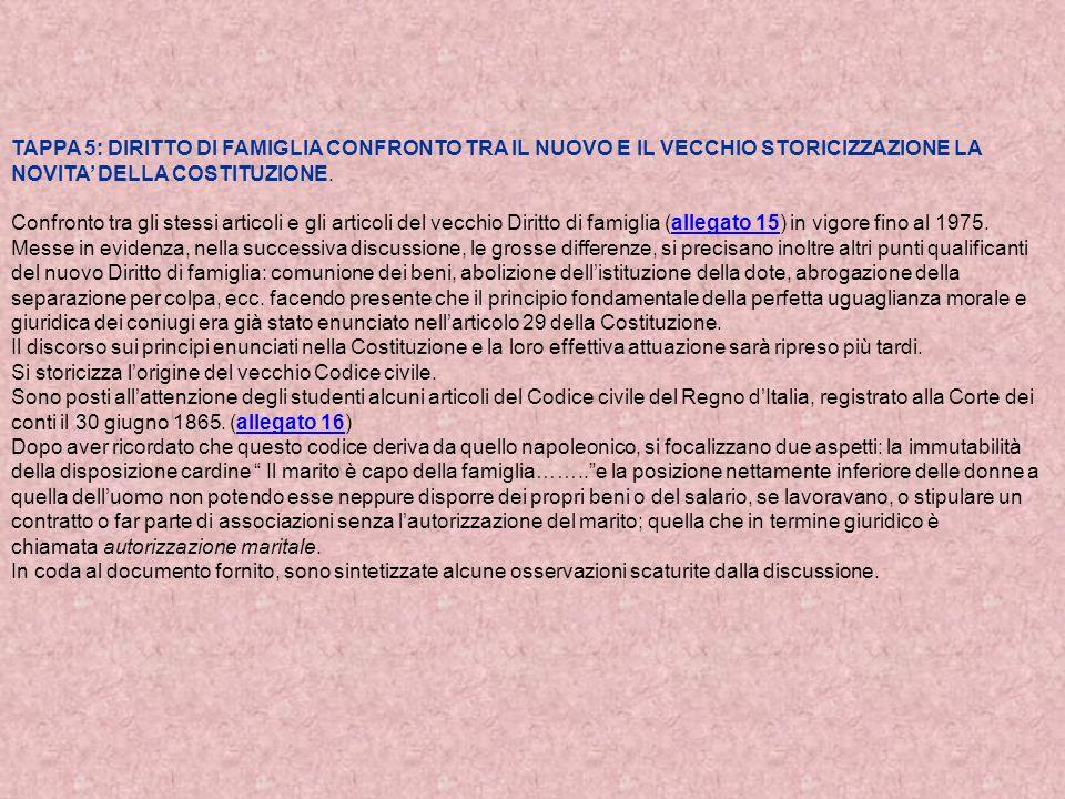 TAPPA 5: DIRITTO DI FAMIGLIA CONFRONTO TRA IL NUOVO E IL VECCHIO STORICIZZAZIONE LA NOVITA DELLA COSTITUZIONE.