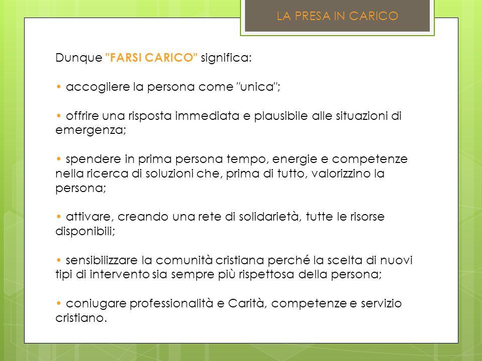 tratto da Centro di Ascolto. Manuale operativo a cura di Caritas Ambrosiana.