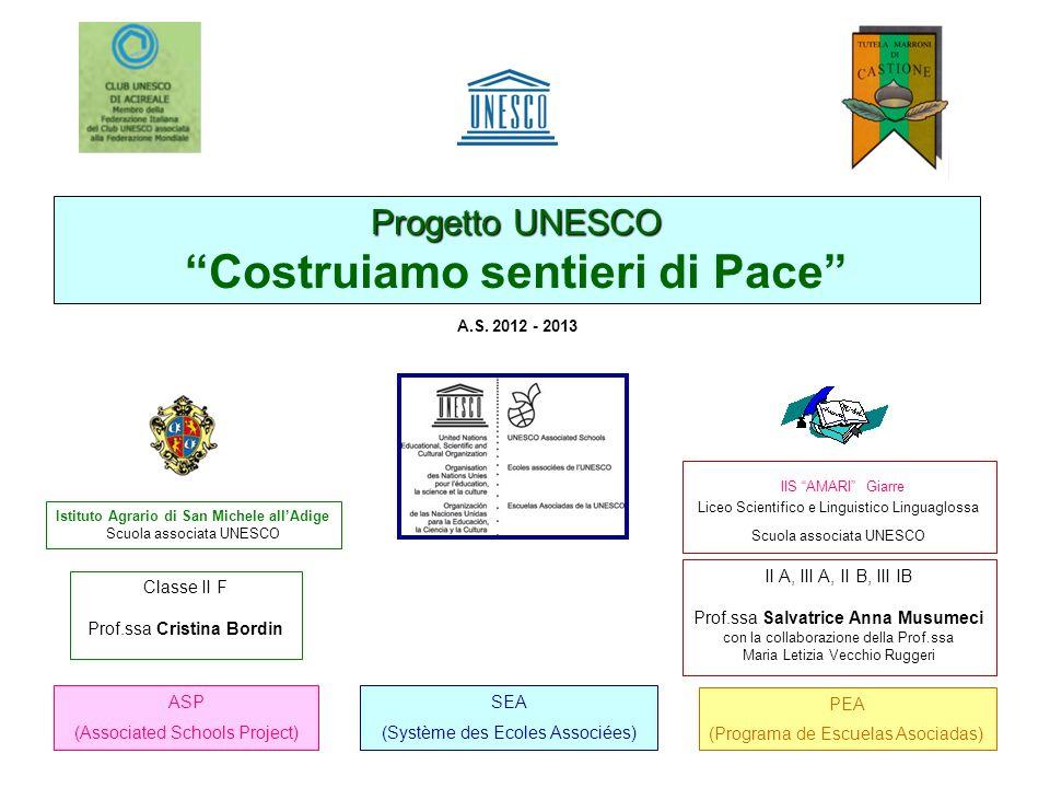 22 Liceo Scientifico e Linguistico Michele Amari di Linguaglossa Si ringraziano per la collaborazione al progetto: Prof.ssa Elena Leonardi Prof.