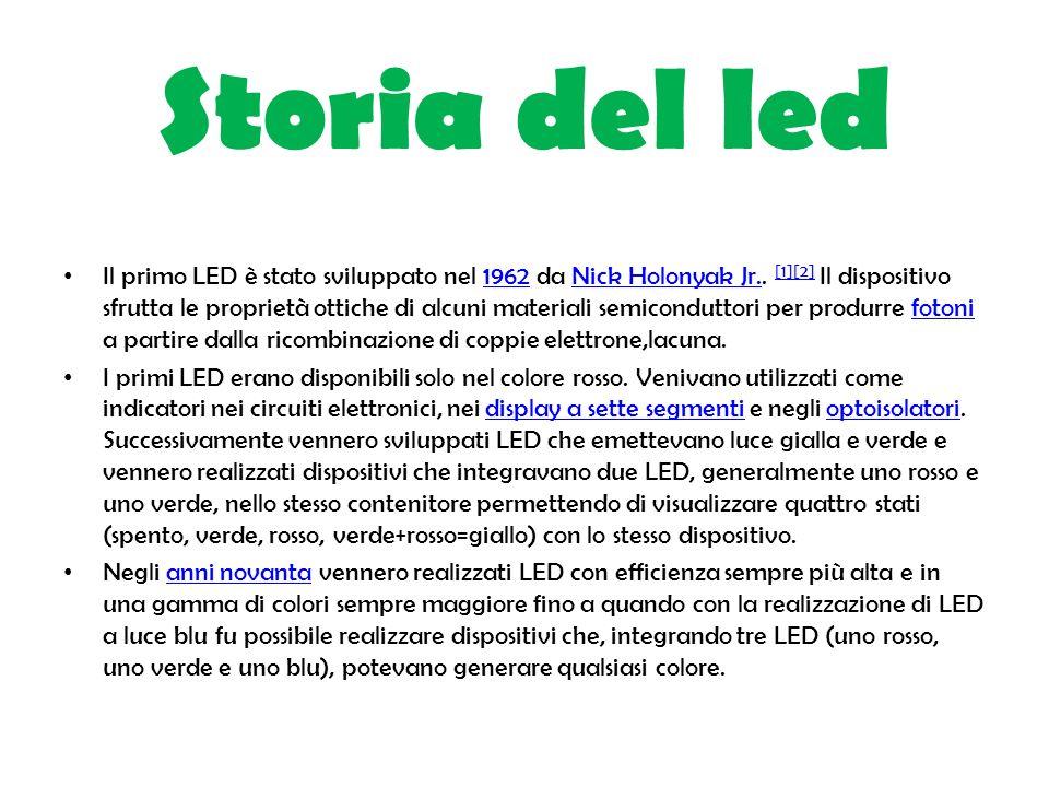 Storia del led Il primo LED è stato sviluppato nel 1962 da Nick Holonyak Jr..