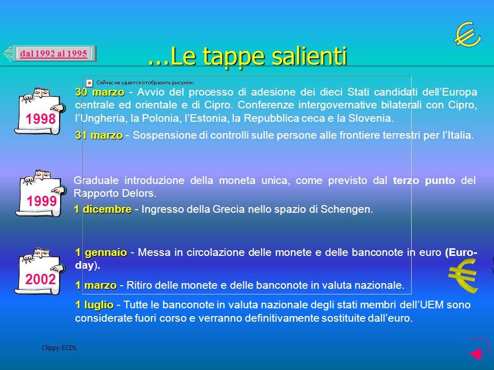 Clippy ECDL...Le tappe salienti... 199319941995 1 gennaio 1 gennaio - Attuazione del mercato unico.
