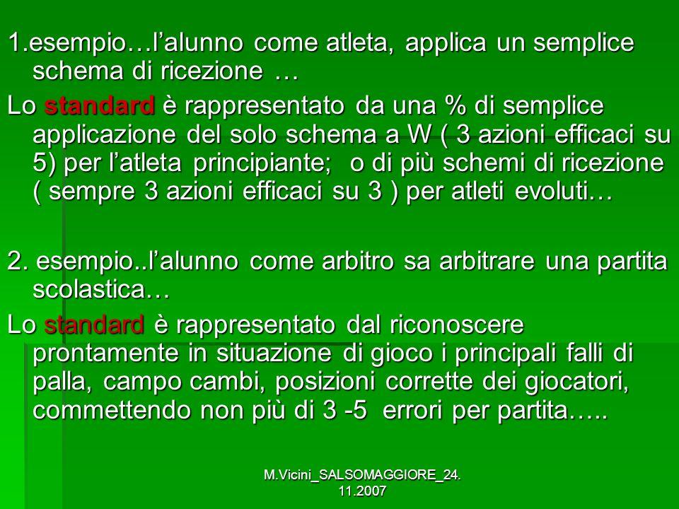 M.Vicini_SALSOMAGGIORE_24. 11.2007 1.esempio…lalunno come atleta, applica un semplice schema di ricezione … Lo standard è rappresentato da una % di se