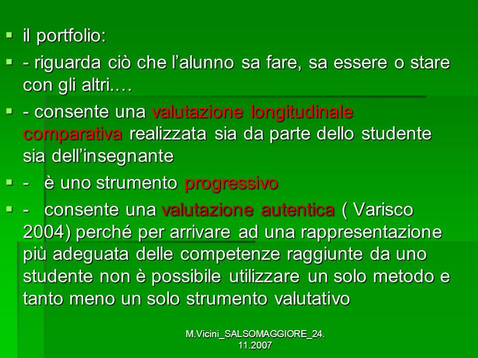 M.Vicini_SALSOMAGGIORE_24. 11.2007 il portfolio: il portfolio: - riguarda ciò che lalunno sa fare, sa essere o stare con gli altri.… - riguarda ciò ch