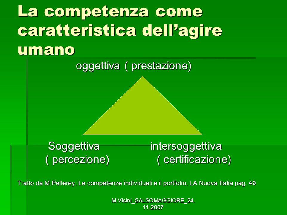 M.Vicini_SALSOMAGGIORE_24. 11.2007 La competenza come caratteristica dellagire umano oggettiva ( prestazione) oggettiva ( prestazione) Soggettiva inte
