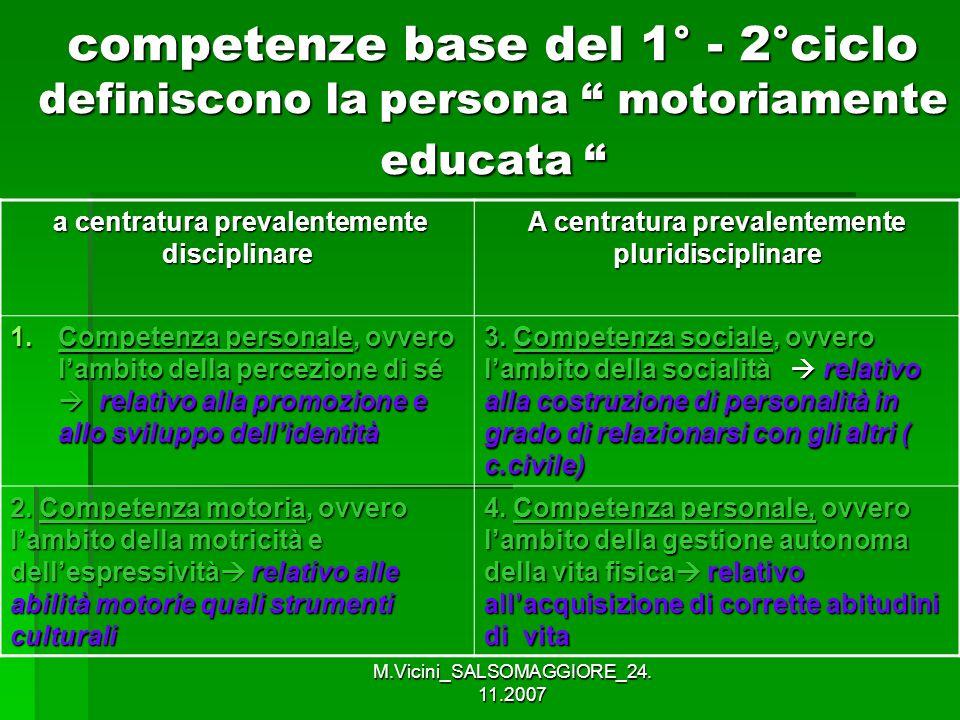 M.Vicini_SALSOMAGGIORE_24. 11.2007 competenze base del 1° - 2°ciclo definiscono la persona motoriamente educata competenze base del 1° - 2°ciclo defin