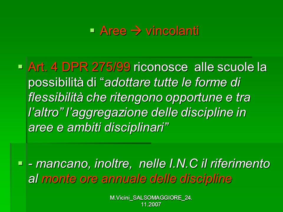 M.Vicini_SALSOMAGGIORE_24. 11.2007 Aree vincolanti Aree vincolanti Art. 4 DPR 275/99 riconosce alle scuole la possibilità di adottare tutte le forme d