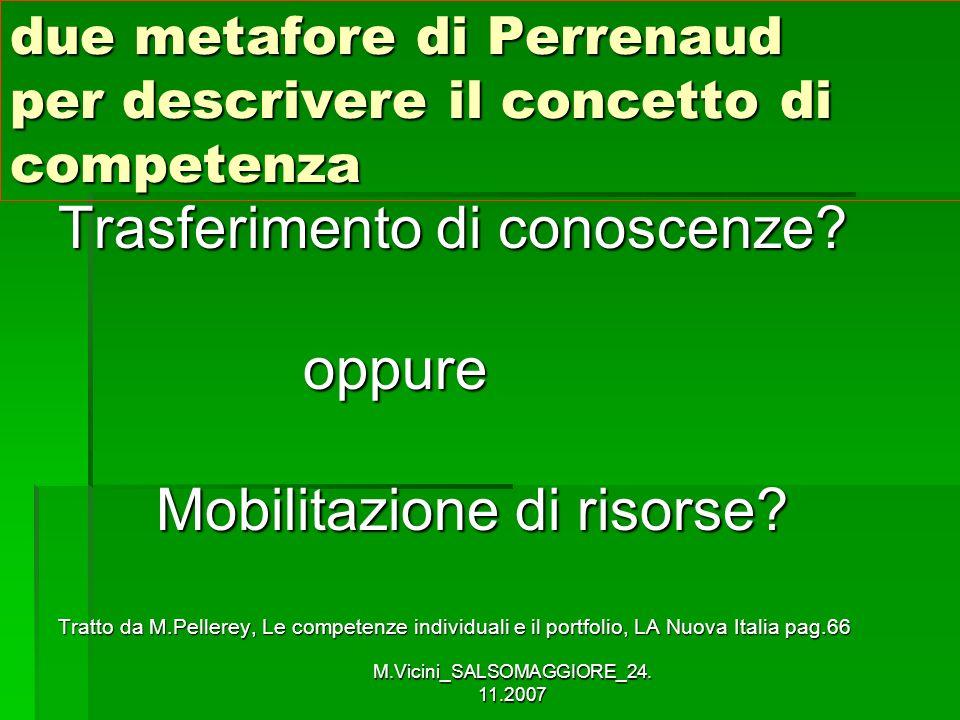M.Vicini_SALSOMAGGIORE_24. 11.2007 due metafore di Perrenaud per descrivere il concetto di competenza Trasferimento di conoscenze? oppure oppure Mobil
