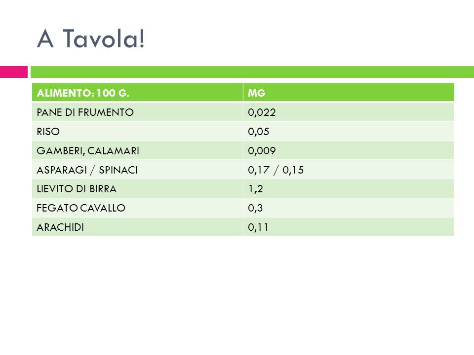 A Tavola! ALIMENTO: 100 G.MG PANE DI FRUMENTO0,022 RISO0,05 GAMBERI, CALAMARI0,009 ASPARAGI / SPINACI0,17 / 0,15 LIEVITO DI BIRRA1,2 FEGATO CAVALLO0,3