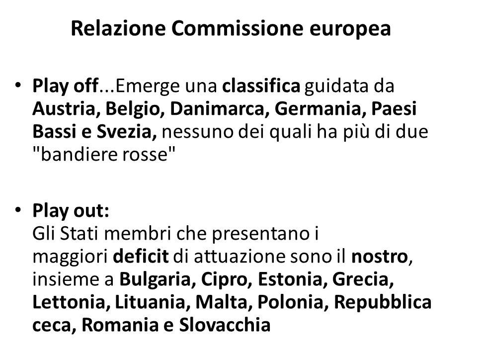 Relazione Commissione europea Play off...Emerge una classifica guidata da Austria, Belgio, Danimarca, Germania, Paesi Bassi e Svezia, nessuno dei qual
