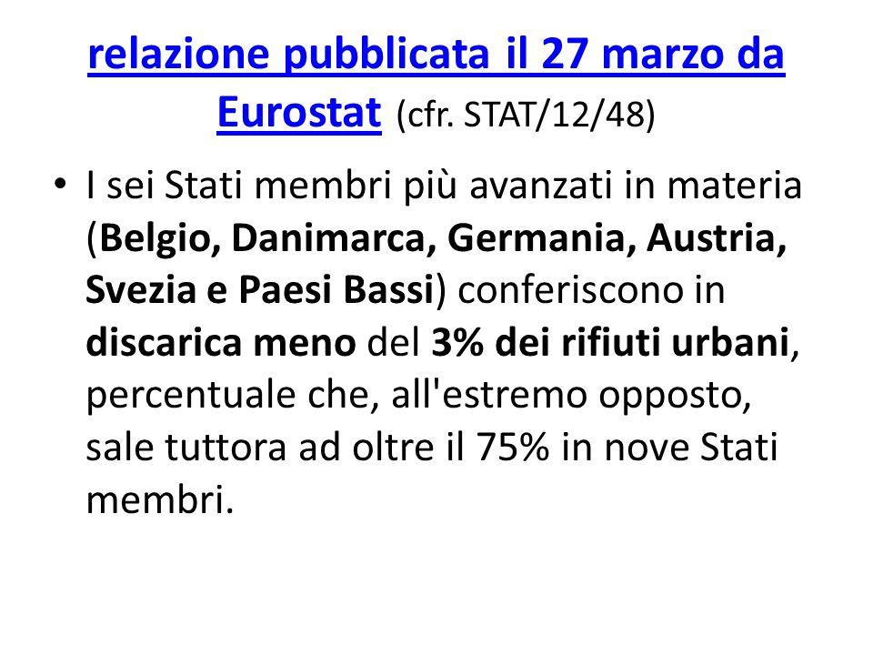 relazione pubblicata il 27 marzo da Eurostatrelazione pubblicata il 27 marzo da Eurostat (cfr. STAT/12/48) I sei Stati membri più avanzati in materia