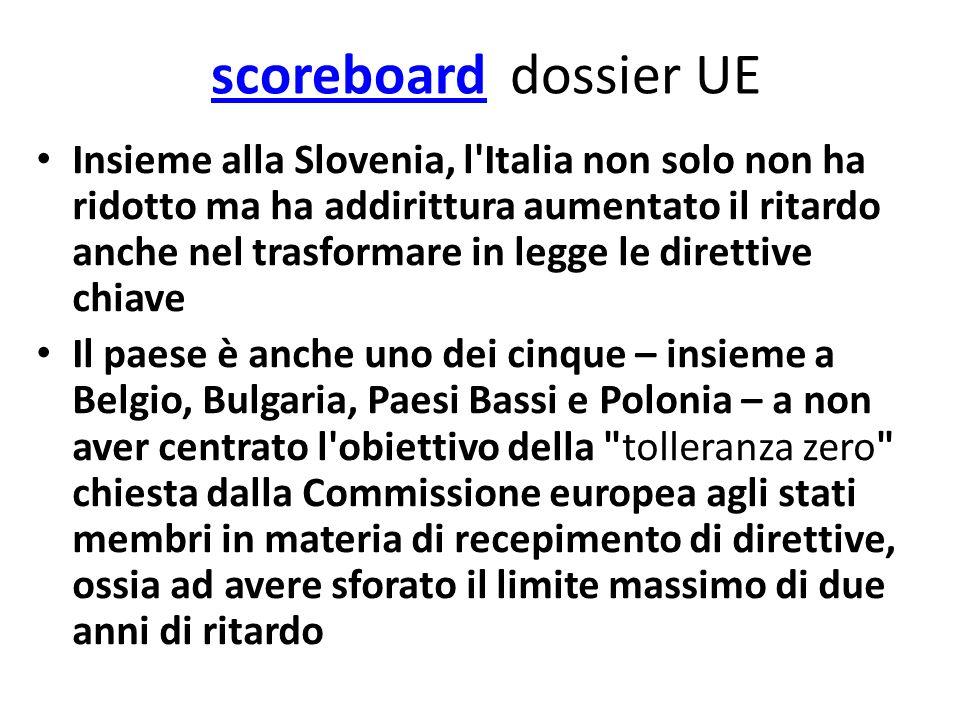 scoreboard dossier UEscoreboard Insieme alla Slovenia, l'Italia non solo non ha ridotto ma ha addirittura aumentato il ritardo anche nel trasformare i