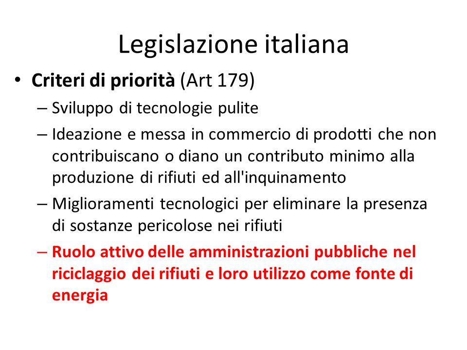 Legislazione italiana Criteri di priorità (Art 179) – Sviluppo di tecnologie pulite – Ideazione e messa in commercio di prodotti che non contribuiscan